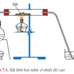 cho luồng khí co đi qua ống đựng m gam fe2o3 nung nóng một thời gian, thu được 6,72 gam hỗn hợp x gồm 4 chất rắn. 60672a6ed075d.png