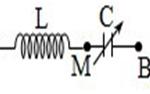 Đoạn mạch ab như hình vẽ ( tụ điện có c thay đổi được) có điện xoay chiều 608bfeaee787c.png