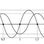 hai mạch dao động điện từ lc lí tưởng đang có dao động điện từ tự do 608baca44fa6a.png