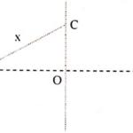 hai nguồn (s1; s2 ) cách nhau 50 mm dao động cùng pt u = acos200πt (mm) 608ac4ef4a4a8.png