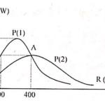 lần lượt đặt vào 2 đầu đoạn mạch rlc nối tiếp (r là biến trở,l thuần cảm) 608ac723bb02a.png