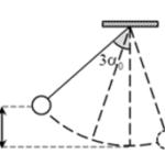 một con lắc đơn có chiều dài dây treo 1 m và vật nhỏ có khối lượng 100 g 608c00ca35ec9.png
