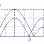 một con lắc lò xo treo thẳng đứng, dao động điều hòa tại nơi có g=10m/s2 608ac2e4a90ca.png