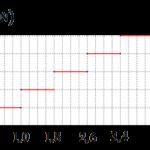 một lò xo nhẹ, có độ cứng k = 100 n/m được treo vào một điểm cố định 608bacb936d95.png