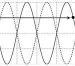một sợi dây có chiều dài 72 cm với hai đầu cố định đang có sóng dừng. 608bfe9239c52.png