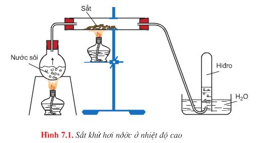 Sắt khử hơi nước ở nhiệt độ cao