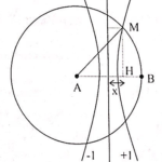 trong tn giao thoa sóng trên mặt nước 2 nguồn kết hợp giống hệt nhau 608b499944062.png