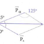 bắn một hạt nơtron có động năng 2 mev vào hạt nhân ({} {3}^{6}li) 60b2575a3b8c7.png