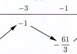 cho f(x) là hàm số bậc bốn thỏa mãn f(0) = 0. hàm số f(x) có bảng biến thiên như sau hàm số (gleft( x right) = left| {fleft( {{x^3}} right) – 3x} right|) có bao nhiêu điểm cực trị? 6094a1c31ae53.png