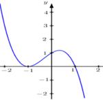 cho hàm số (fleft( x right)) có đạo hàm liên tục trên r và có (fleft( 1 right)=1,fleft( 1 right)= frac{1}{3}.) Đặt (gleft( x right)={{f}^{2}}left( x right) 4fleft( x right).) cho biết đồ thị của (y={f}'left( x right)) có dạng như hình vẽ dưới đây mệnh đề nào sau đây đúng? 6097edb8ed3b7.png