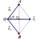 cho hạt prôtôn có động năng kp=1,46mev bắn vào hạt nhân ({} {3}^{7}li) 60b4382da57b0.png