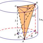 cho hình trụ có hai đường tròn đáy (left( o;r right)) và (left( {o}';r right)), chiều cao (h=sqrt{3}r). Đoạn thẳng ab có hai đầu mút nằm trên hai đường tròn đáy hình trụ sao cho góc hợp bởi ab và trục của hình trụ là (alpha =30{}^circ ). thể tích tứ diện (abo{o}') là: 60a22f3fc902b.png