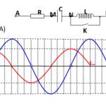 cho mạch điện như hình vẽ, cuộn dây thuần cảm. 60b438511b047.png