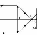 cho thấu kính mỏng phẳng lồi, có bán kính mặt lồi r = 20cm 60b441a98a36a.jpeg