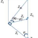Đặt điện áp (u=50cos (omega t+varphi )) ω do không đổi 60afadc1ea9b1.png