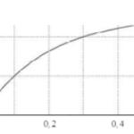 Đặt điện áp xoay chiều u có tần số góc 173,2 rad/s 60b4450660d15.png