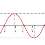 Điện áp xoay chiều giữa hai đầu một đoạn mạch biến đổi điều hòa 60b390dc48d68.png