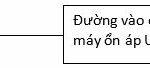 Điện năng được truyền từ đường dây điện một pha có điện áp hiệu dụng 60b4401b33ed9.jpeg