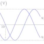 Đoạn mạch ab gồm am (chứa tụ điện c nối tiếp điện trở r) và đoạn mạch mb 608ca8f39170f.png