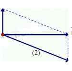 dùng một hạt α có động năng 4 mev bắn vào hạt nhân ( {13}^{27}al) 60b390fe29a79.png