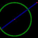 gọi t là tập hợp tất cả các số phức z thõa mãn (left| {{z} {1}} right|=2) và (left| {{z} {2}} right|=3,left| 2{{z} {1}} {{z} {2}} right|=sqrt{17}). gọi m,m lần lượt là các giá trị lớn nhất, giá trị nhỏ nhất của (t=left| 3{{z} {1}}+2{{z} {2}} 10 12i right|). khi đó m.n bằng 60a33f59db6d1.png