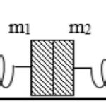 hai con lắc lò xo có ({{k} {1}}={{k} {2}}=k;) 60afadde31201.png
