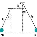 hai quả cầu nhỏ khối lượng m1, m2 treo trên hai sợi dây mảnh 608c92ab9403d.png
