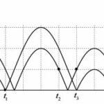 một con lắc lò xo treo thẳng đứng, dao động điều hòa 60afabe2a244b.jpeg