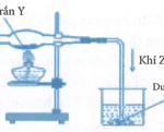 một học sinh lắp đặt dụng cụ thí nghiệm như hình dưới đây từ các chất x, y để điều chế khí z. phản ứng hoá học thoả mãn thí nghiệm trên là? 60adab0273188.png