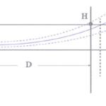 tiến hành thí nghiệm giao thoa ánh sáng đơn sắc có bước sóng 0,4 μm 608ca71e128b9.png