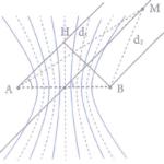trên mặt thoáng của một chất lỏng có hai nguồn sóng kết hợp a và b 60b38df7ec64c.png