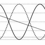trên một sợi dây có hai đầu cố định, đang có sóng dừng 60afabe9e3e0f.jpeg