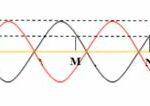 trên sợi dây nằm ngang đang có sóng dừng ổn định, biên độ dao động 60b390cea6caa.jpeg