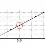trong bài thực hành đo gia tốc trọng trường là (g) bằng con lắc đơn 60afabb920c85.jpeg