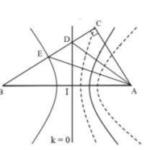 trong hiện tượng giao thoa sóng nước, hai nguồn a, b cách nhau 10 cm 60af4fd588cf0.png
