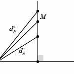trong một thí nghiệm giao thoa sóng nước với hai nguồn (a) và (b) 60afabc02e9c7.jpeg