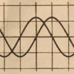 Để xác định điện dung c của một tụ điện, một học sinh mắc nối tiếp tụ điện 60f683509dbe1.png