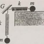 hai con lắc lò xo giống hệt nhau được gắn vào điểm g của một giá cố định 60f6837b14fa3.png